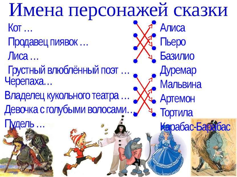 Имена персонажей сказки Черепаха… Владелец кукольного театра … Девочка с голу...