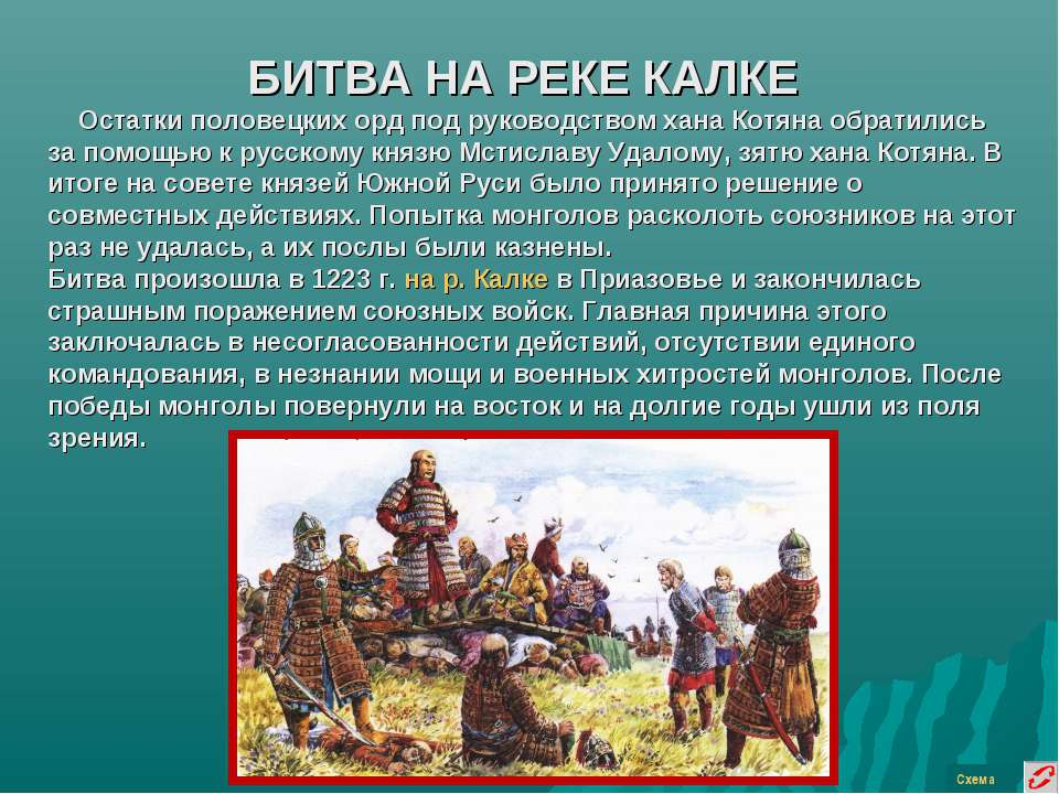 БИТВА НА РЕКЕ КАЛКЕ Схема Остатки половецких орд под руководством хана Котяна...