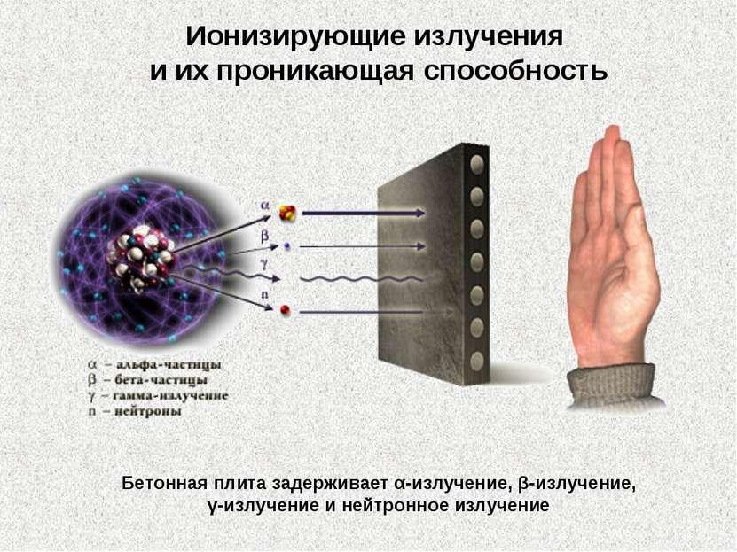 Бетонная плита задерживает α-излучение, β-излучение, γ-излучение инейтронное...