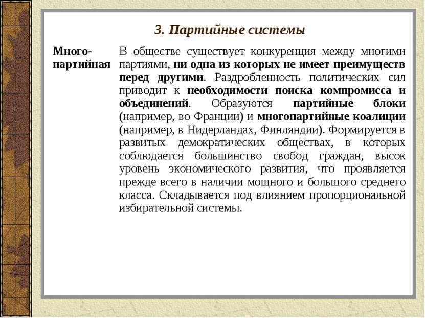 3. Партийные системы