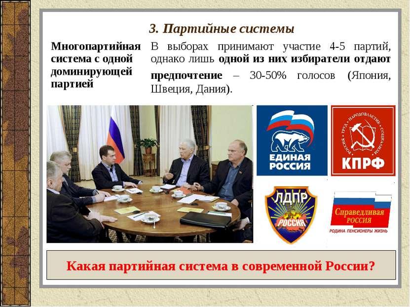 3. Партийные системы Какая партийная система в современной России?