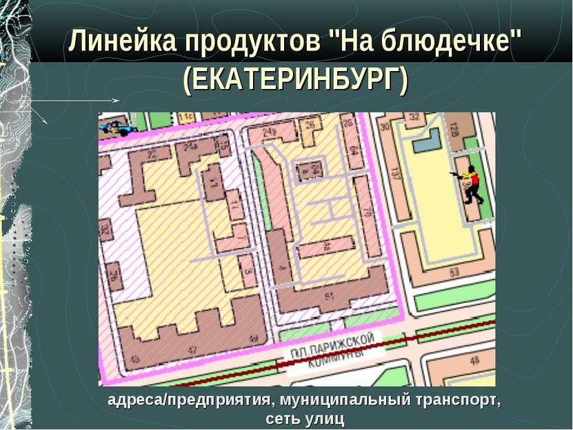 """Линейка продуктов """"На блюдечке"""" (ЕКАТЕРИНБУРГ) адреса/предприятия, муниципаль..."""