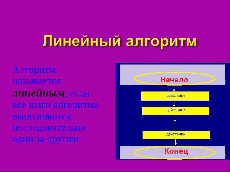 Алгоритм называется линейным, если все шаги алгоритма выполняются последовате...