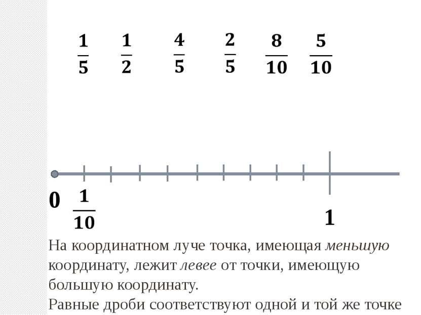 0 1 На координатном луче точка, имеющая меньшую координату, лежит левее от то...