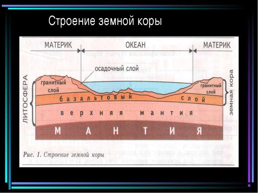 Строение земной коры