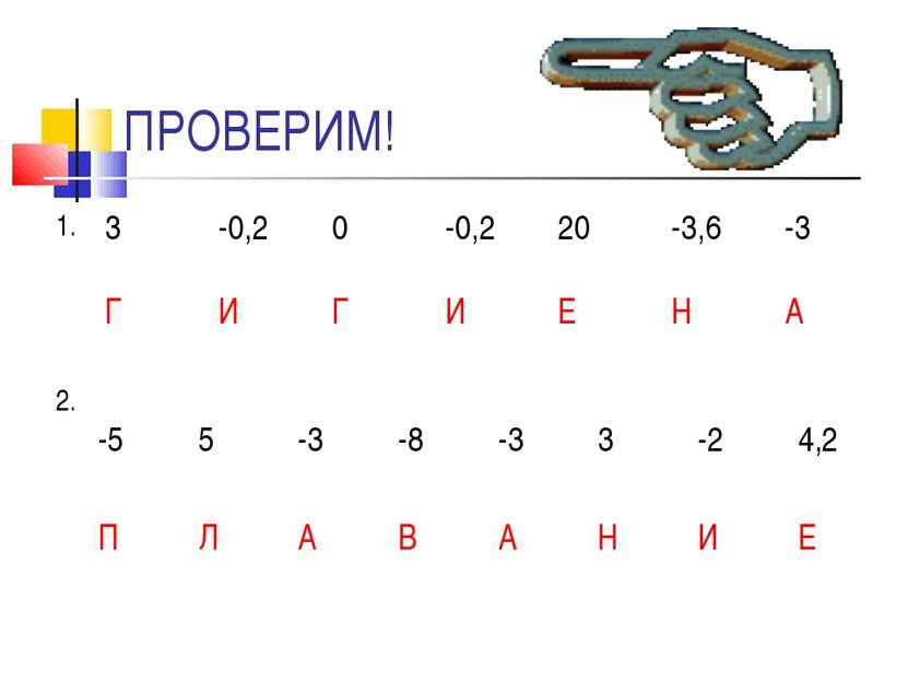 ПРОВЕРИМ! 1. 2. 3 -0,2 0 -0,2 20 -3,6 -3 Г И Г И Е Н А -5 5 -3 -8 -3 3 -2 4,2...