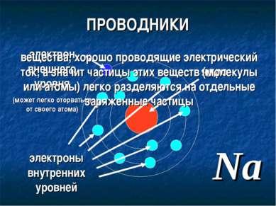 ПРОВОДНИКИ ядро электроны внутренних уровней Na электрон внешнего уровня (мож...