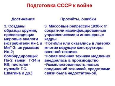 Подготовка СССР к войне Достижения Просчёты, ошибки 3. Созданы образцы оружия...