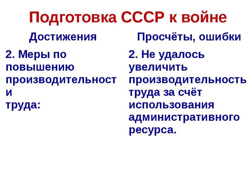 Подготовка СССР к войне Достижения Просчёты, ошибки 2. Меры по повышению прои...