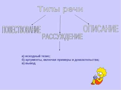 а) исходный тезис; б) аргументы, включая примеры и доказательства; в) вывод