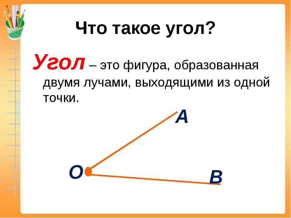 Что такое угол? Угол – это фигура, образованная двумя лучами, выходящими из о...