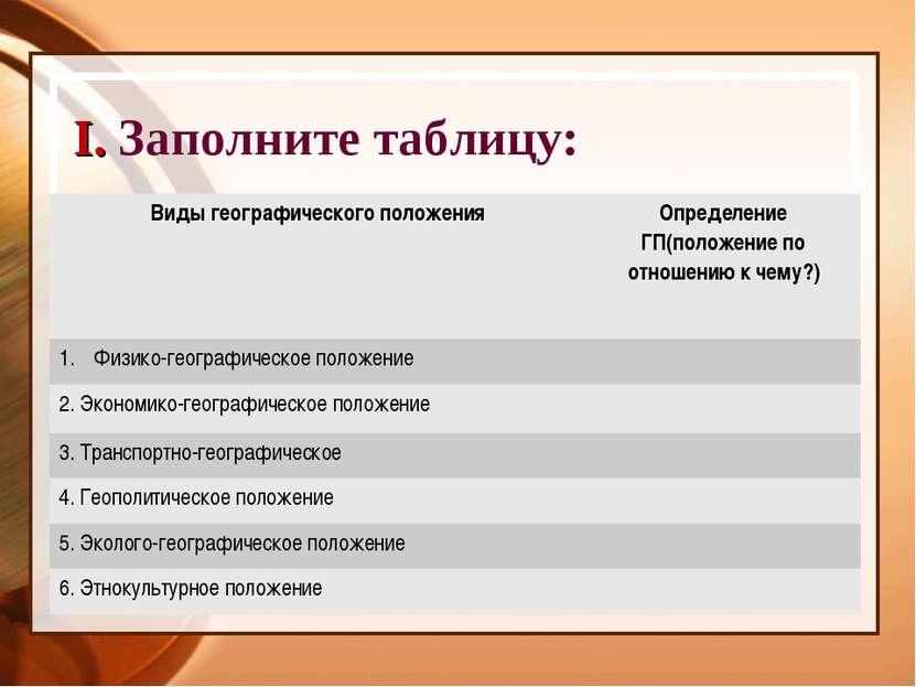 I. Заполните таблицу: Виды географического положения Определение ГП(положение...