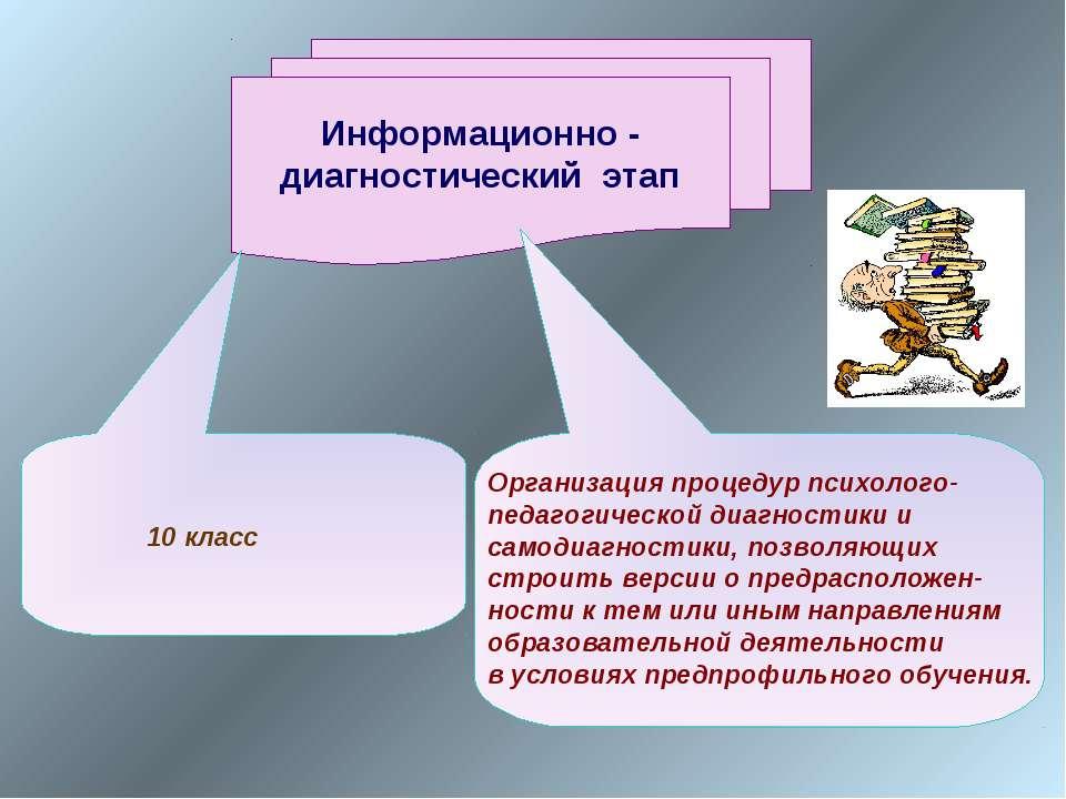 Информационно - диагностический этап