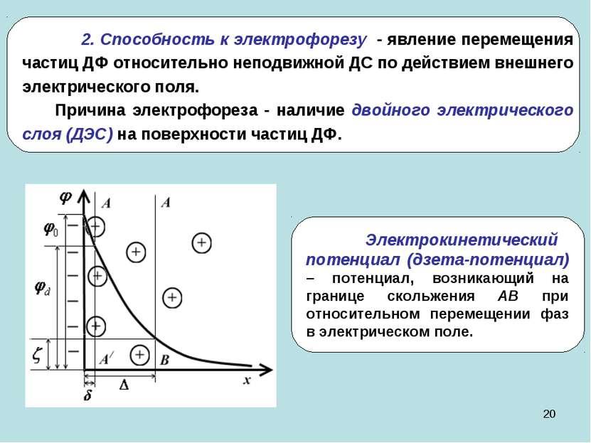 * 2. Способность к электрофорезу - явление перемещения частиц ДФ относительно...