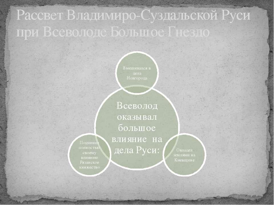 Рассвет Владимиро-Суздальской Руси при Всеволоде Большое Гнездо