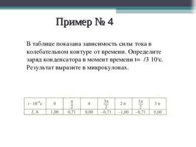 Пример № 4 В таблице показана зависимость силы тока в колебательном контуре о...