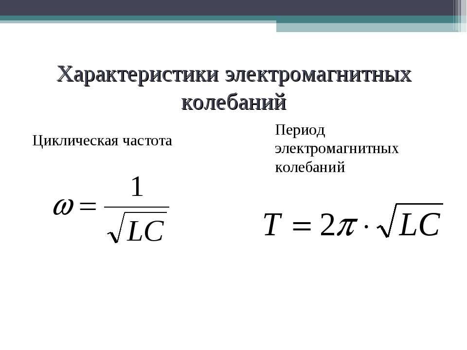 Характеристики электромагнитных колебаний Циклическая частота Период электром...