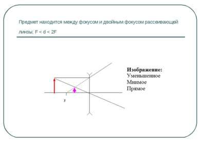 Предмет находится между фокусом и двойным фокусом рассеивающей линзы; F < d < 2F