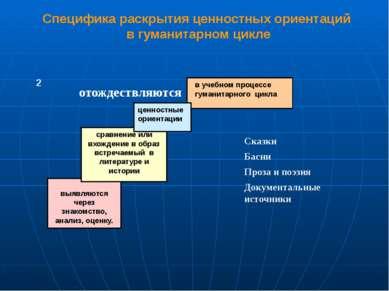 выявляются через знакомство, анализ, оценку. 2 в учебном процессе гуманитарно...
