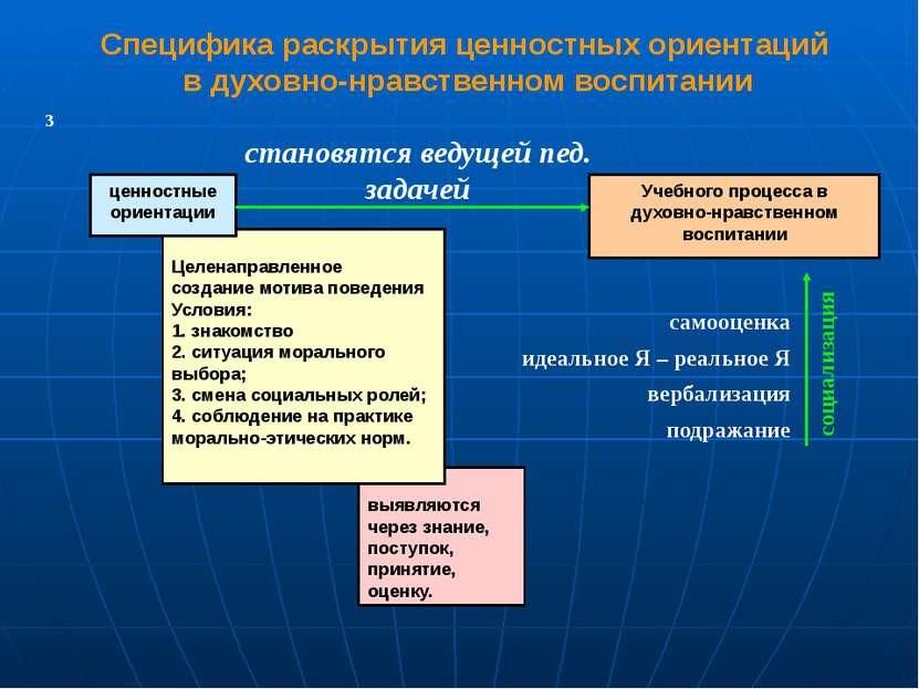 выявляются через знание, поступок, принятие, оценку. 3 Учебного процесса в ду...