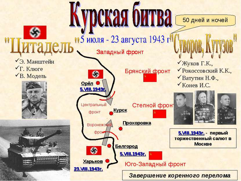 50 дней и ночей Э. Манштейн Г. Клюге В. Модель 23.VIII.1943г. Жуков Г.К., Рок...