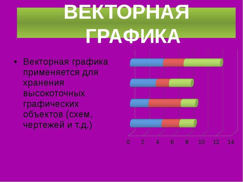 Векторная графика применяется для хранения высокоточных графических объектов ...
