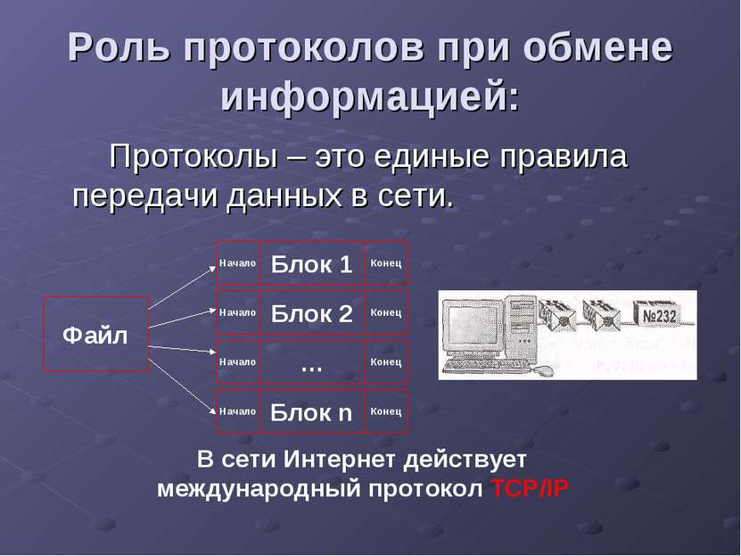 Роль протоколов при обмене информацией: Протоколы – это единые правила переда...