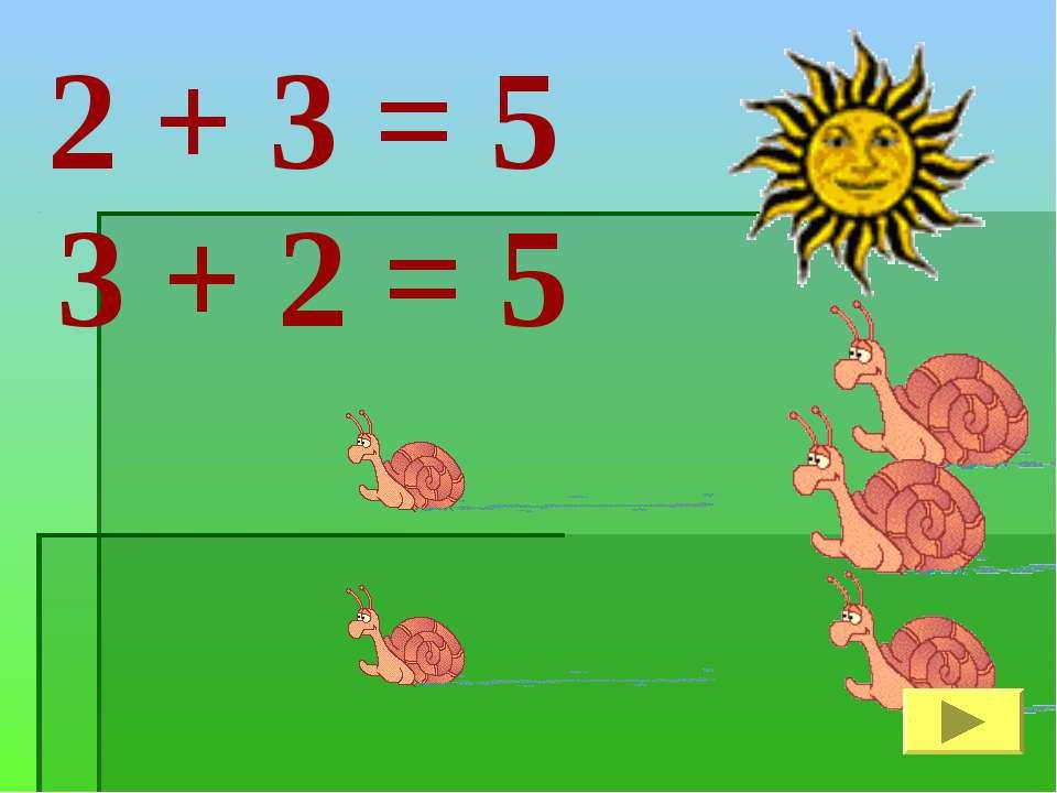 2 + 3 = 5 3 + 2 = 5
