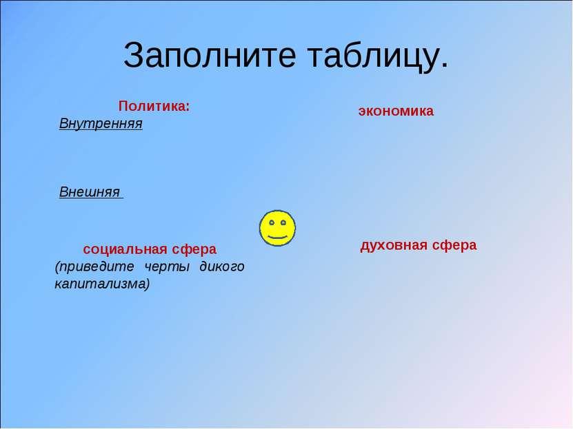 Заполните таблицу. Политика: Внутренняя Внешняя экономика социальная сфера (п...