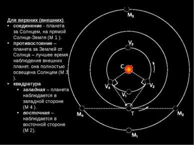 Для верхних (внешних) соединение - планета за Солнцем, на прямой Солнце-Земля...
