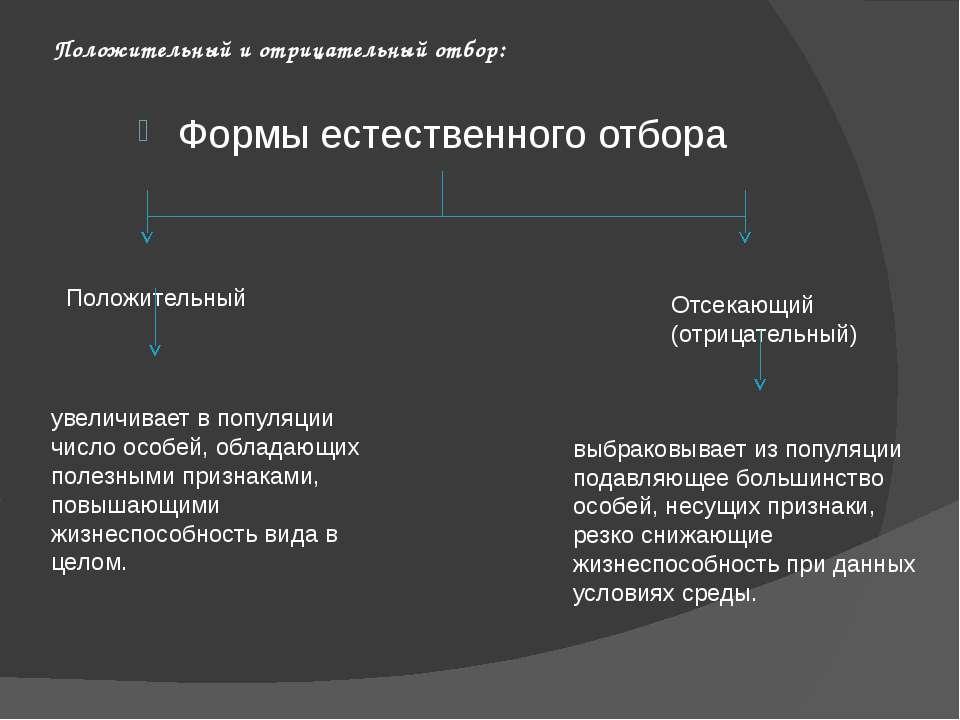 Положительный и отрицательный отбор: Формы естественного отбора Положительный...
