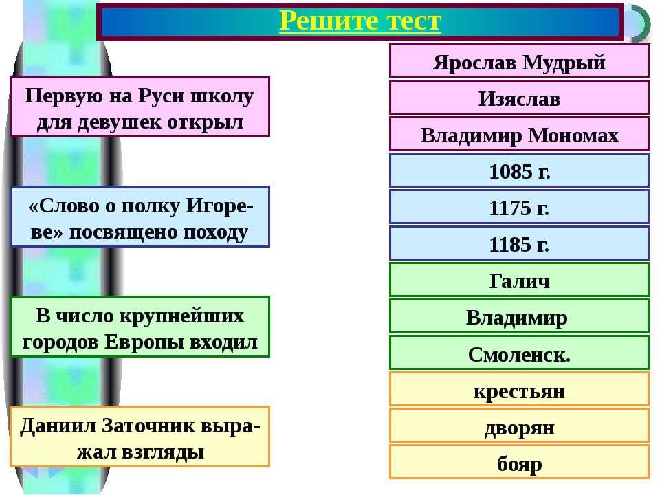 Решите тест Ярослав Мудрый Изяслав Владимир Мономах 1085 г. 1175 г. 1185 г. Г...