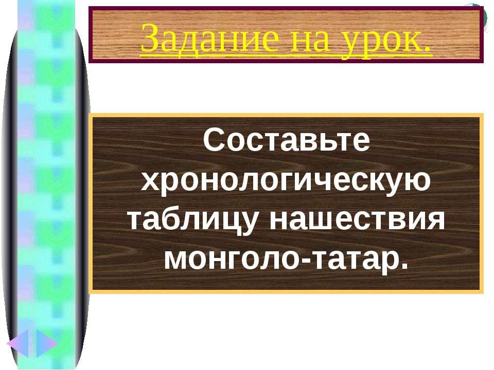 Задание на урок. Составьте хронологическую таблицу нашествия монголо-татар. Меню