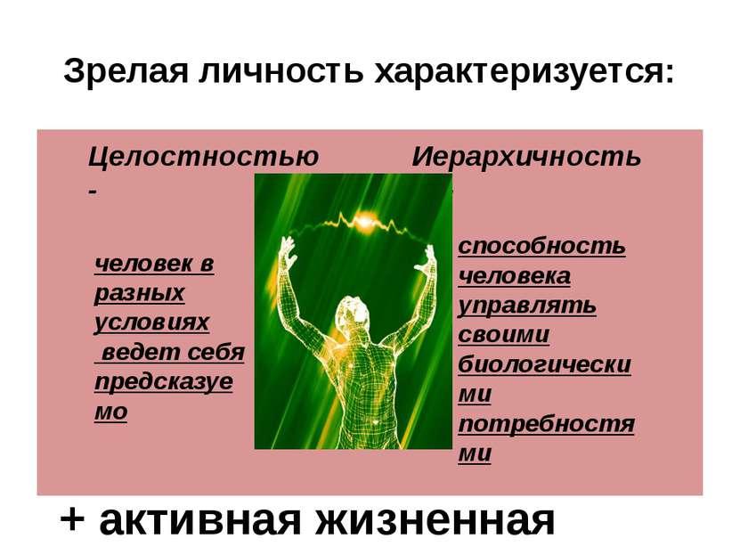 Зрелая личность характеризуется: Целостностью - человек в разных условиях вед...