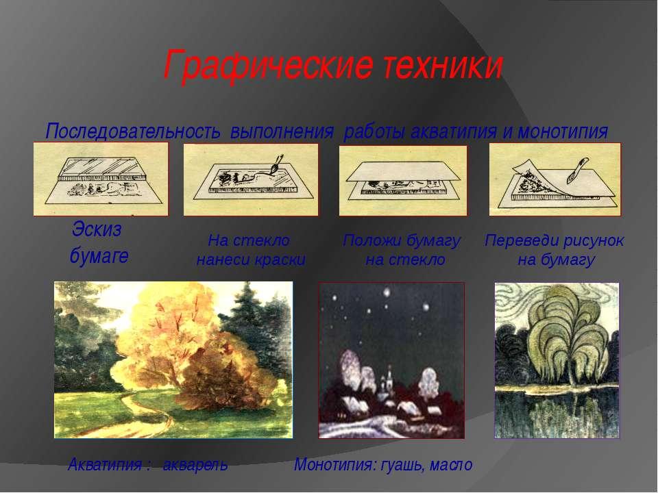 Графические техники Акватипия : акварель Монотипия: гуашь, масло Последовател...