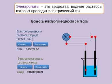 Электролиты – это вещества, водные растворы которых проводят электрический то...