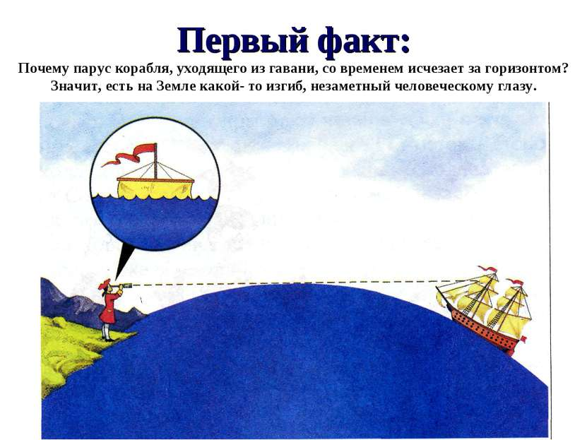 Первый факт: Почему парус корабля, уходящего из гавани, со временем исчезает ...