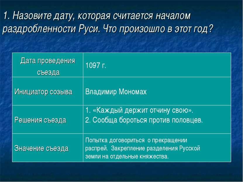 1. Назовите дату, которая считается началом раздробленности Руси. Что произош...
