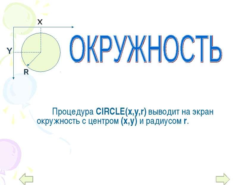Процедура CIRCLE(x,y,r) выводит на экран окружность с центром (х,у) и радиусо...