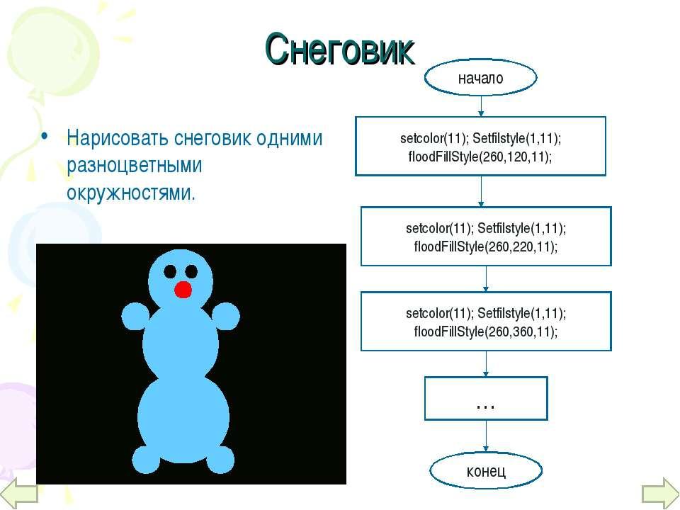 Снеговик Нарисовать снеговик одними разноцветными окружностями.