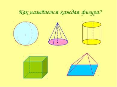 Как называется каждая фигура?