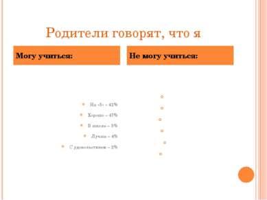 Родители говорят, что я На «5» – 42% Хорошо – 47% В школе – 5% Лучше – 4% С у...