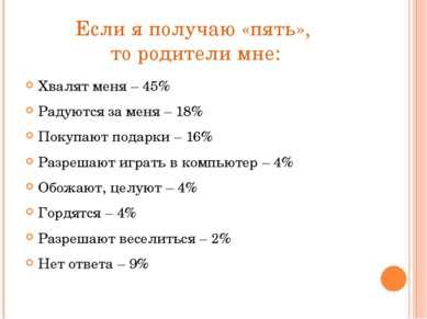 Если я получаю «пять», то родители мне: Хвалят меня – 45% Радуются за меня – ...