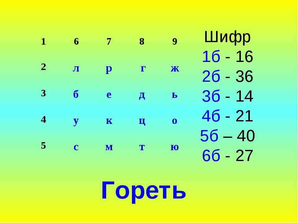 Шифр 1б - 16 2б - 36 3б - 14 4б - 21 5б – 40 6б - 27 Гореть 1 6 7 8 9 2 л р г...
