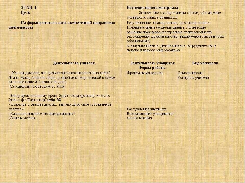 ЭТАП 4 Изучение нового материала. Цель Знакомство с содержанием сказки, обога...