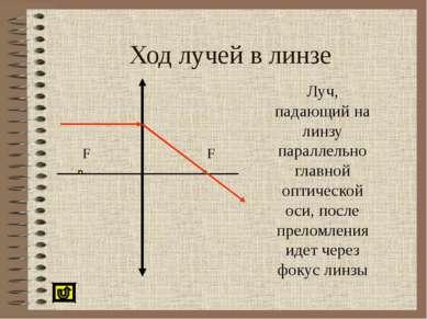 Ход лучей в линзе Луч, падающий на линзу параллельно главной оптической оси, ...
