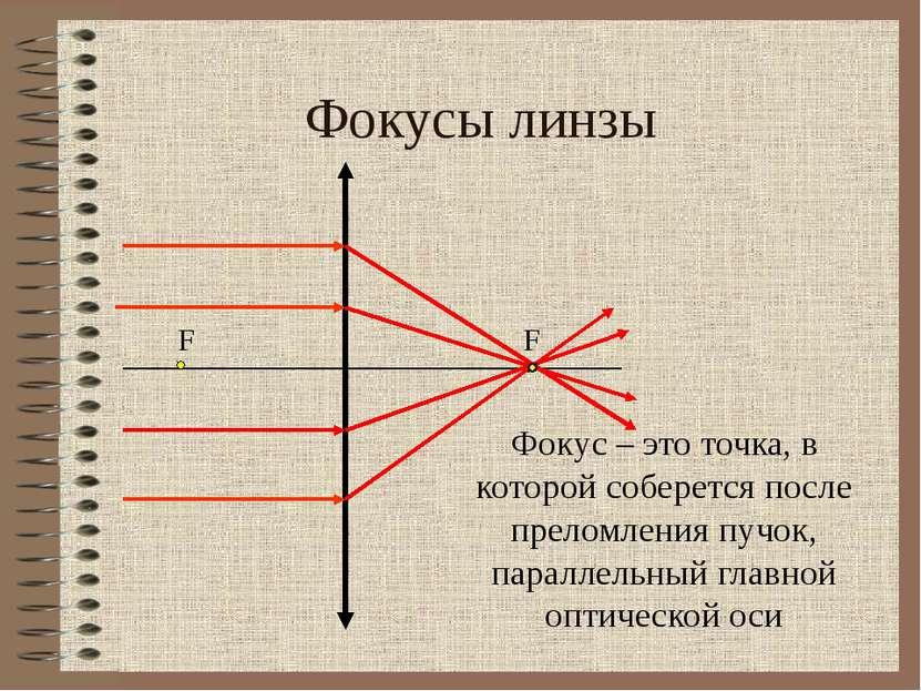 Фокусы линзы Фокус – это точка, в которой соберется после преломления пучок, ...