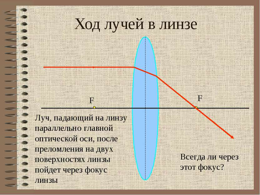 Ход лучей в линзе F F Луч, падающий на линзу параллельно главной оптической о...