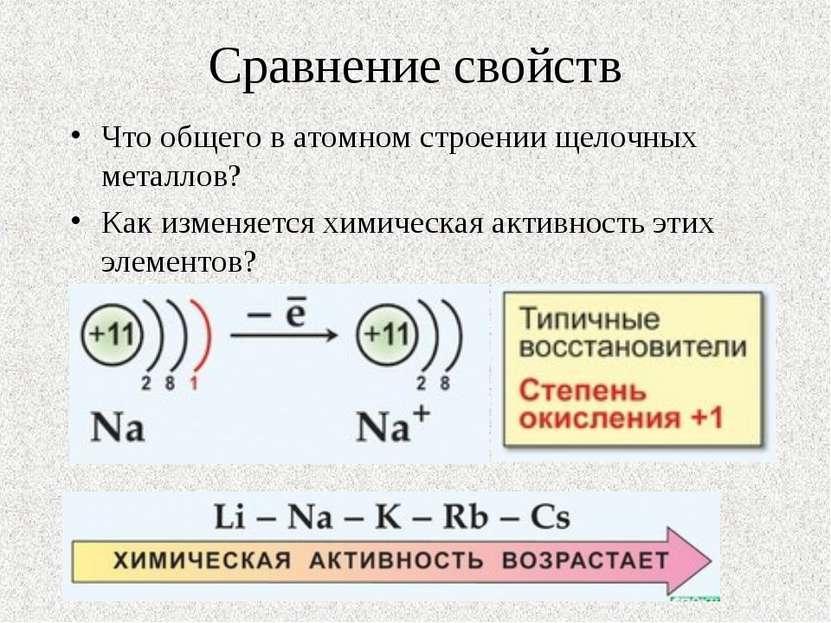 Сравнение свойств Что общего в атомном строении щелочных металлов? Как изменя...