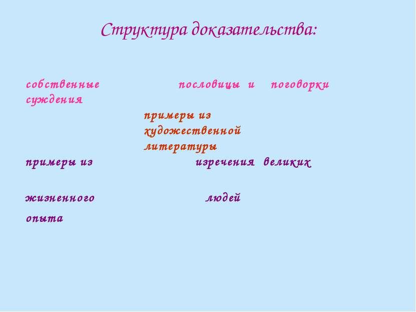 Структура доказательства: собственные пословицы и поговорки суждения примеры ...